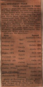 All-Opponent-Team (WHS Football History)